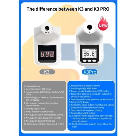 Infrared Thermometer Forehead K3 Pro