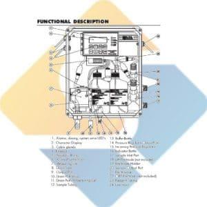 Hanna PCA 340 Online pH / Chlorine / °C – Analyzer / Controller- 2 Analog Outputs